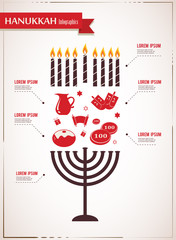 Vector Infographics of famous symbols for the Jewish Holiday