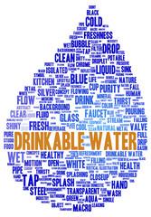 Drinkable water word cloud shape