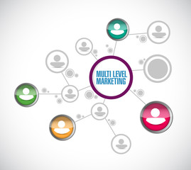 multi level marketing network