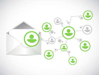 mail communication network