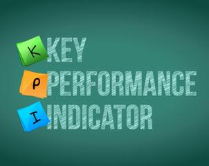key performance indicator sign