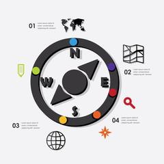 navigation infographic