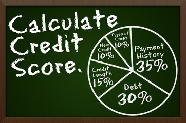 Calculate credit score blackboard concept