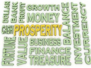 3d imagen Prosperity concept word cloud background