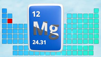 PSE Magnesium
