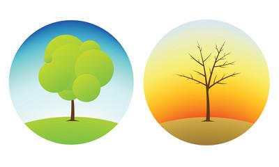 Ağaç Mevsimsel