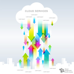 Infographics #Cloud Computing