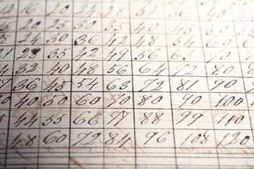 Numbers in a vintage workbook