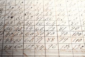 Numbers in a vintage workbook