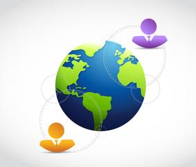 international business communication