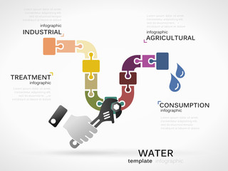 Consumption and water pollution infographic