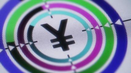 Yen. Looping.