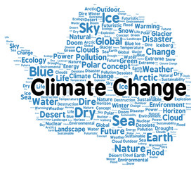 Climate change word cloud shape