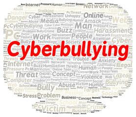 Cyberbullying word cloud shape