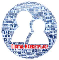 Digital marketplace word cloud shape