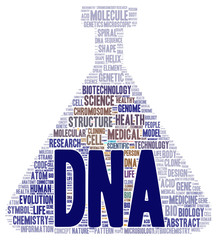 DNA word cloud shape