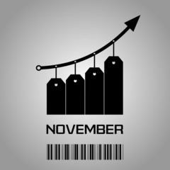 Prices rise in November - black hanging labels