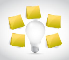 idea brainstorming concept illustration
