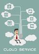 Businessman enjoying cloud computing