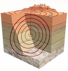 Terremoto sezione terreno, scossa, sisma