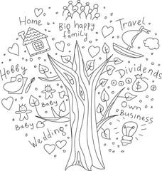 Doodles tree of dreams and goals