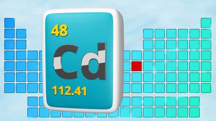 PSE Cadmium