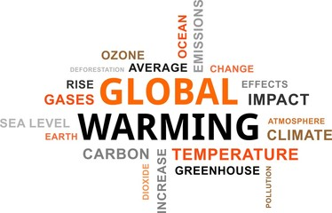 word cloud - global warming