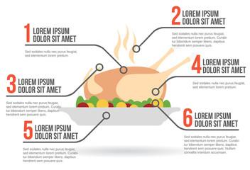 Roasted turkey infographic, vector illustration