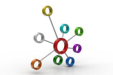 3d atomic circle