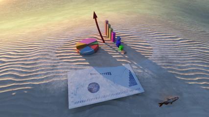 economia de verano