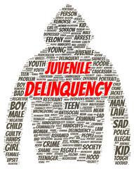 Juvenile delinquency word cloud shape