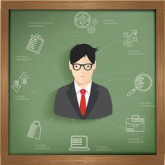 Businessman info graphic on blackboard background
