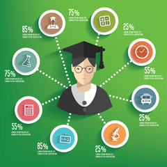 Education info graphic on green background,clean vector