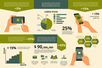 Infographic visualization of usability smartphone