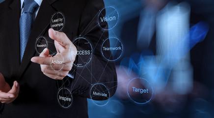 businessman hand drawing  business success chart concept