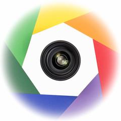 Objektiv, Farbkreis, Blende