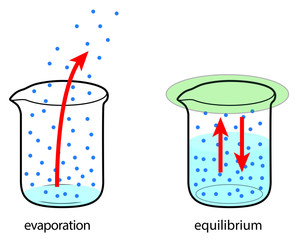 evaporation of a liquid