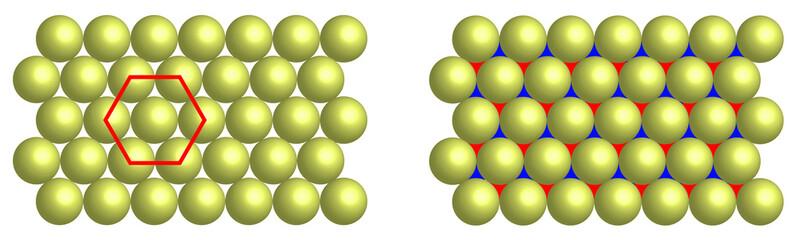 metal lattice - gaps in the layers