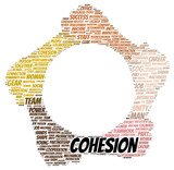Cohesion word cloud shape poster