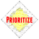 Prioritize word cloud shape poster