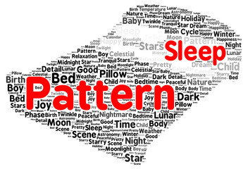 Sleep pattern word cloud shape