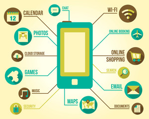 Smart phone illustration with lots of application icons