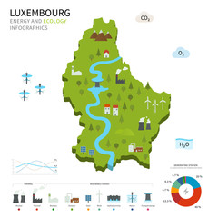 Energy industry and ecology of Luxembourg