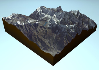Annapurna vista satellitare, Montagna Himalaya