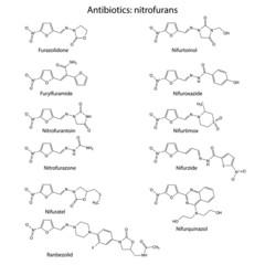 Nitrofurans - chemical structures of antibiotics