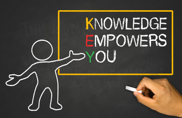 knowledge empowers you and small people on chalkboard