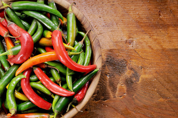 Bowl of chillies on a wooden board