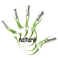 Hand print ecology concept text