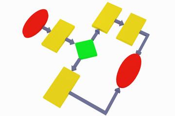 scheme of algorithm