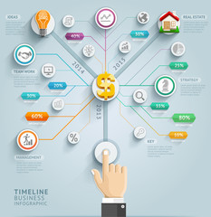 Timeline infographic template. Vector